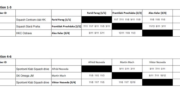 15-04--27-juniori-a-b13-900-375