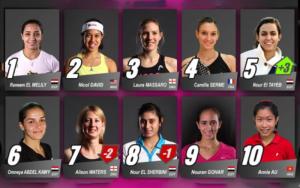 15-11-01-psa-squash-ranking-women-01-800-500