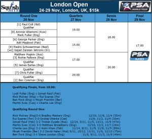 London Open