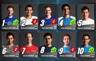PSA Squash World Tour - žebříček muži prosinec 2015