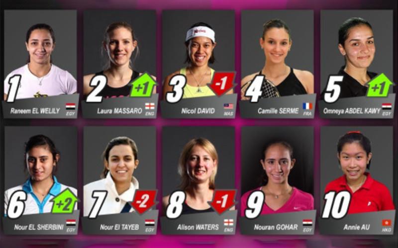 PSA Squash World Tour - žebříček ženy prosinec 2015