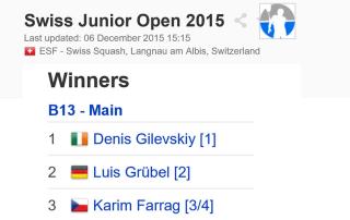 swiss squash junior open