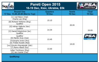 Pareti Open 2015