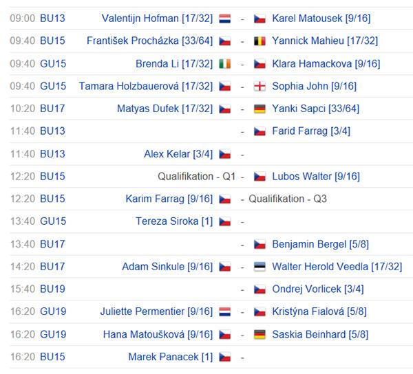 German Junior Open 2017
