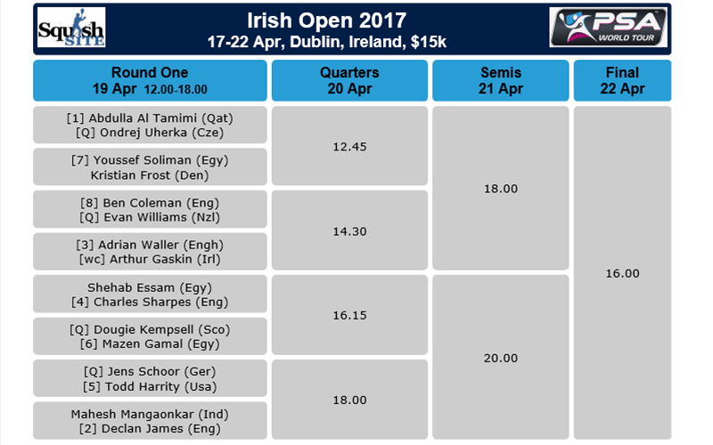 PSA Gillenmarkets Irish Squash Open 2017
