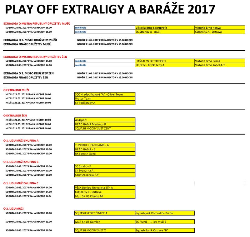 Play off squashové extraligy
